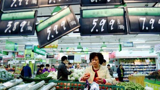 Çin'de enflasyon