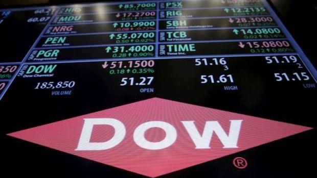 Wall Street'te ralli, petrolde hızlı yükseliş