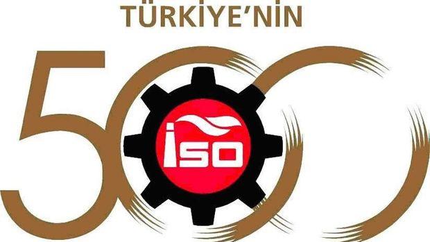 Türkiye'nin İkinci 500 Büyük Sanayi Kuruluşu açıklandı