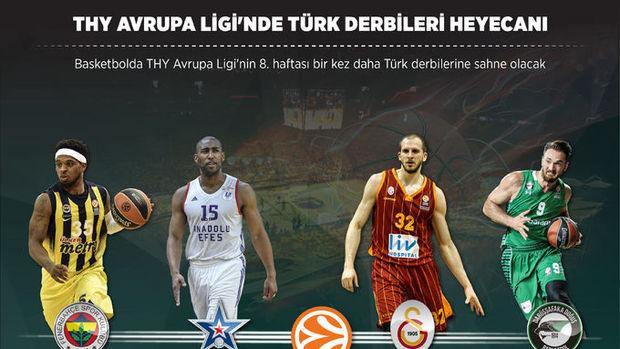THY Avrupa Liginde Türk derbileri heyecanı