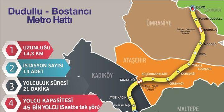 Dudullu-Bostancı metrosu tünel açma çalışmaları başladı