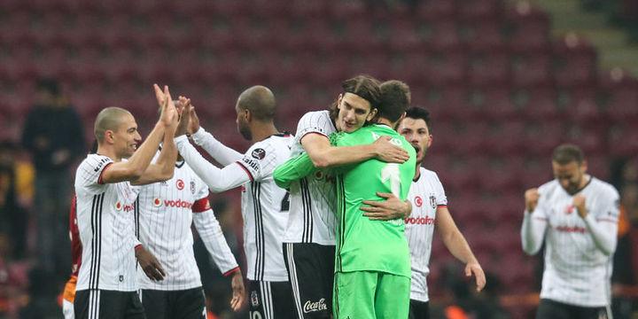 Beşiktaş Borsa