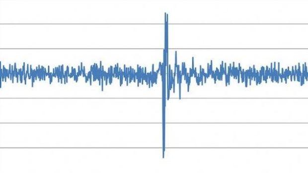 Kuşadası'nda 4,2 büyüklüğünde deprem