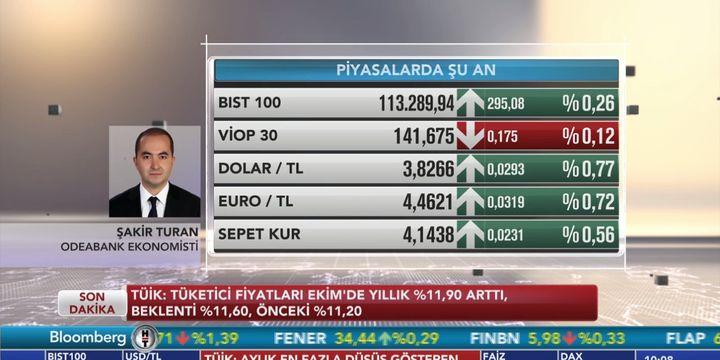 Odeabank/Turan: Çekirdek enflasyondaki yukarı yönlü eğilim sürecek
