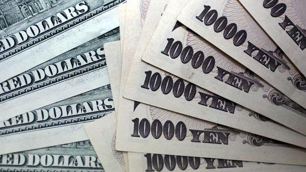 Dolar/yen Çin'deki