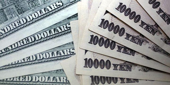 Dolar/yen Çin