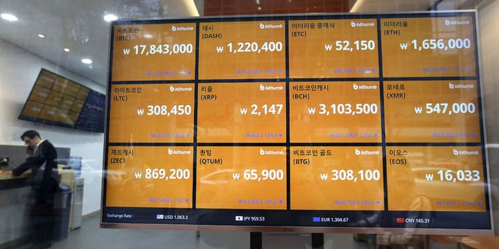 Sanal Paralar: Kripto paralar hafif yükseldi