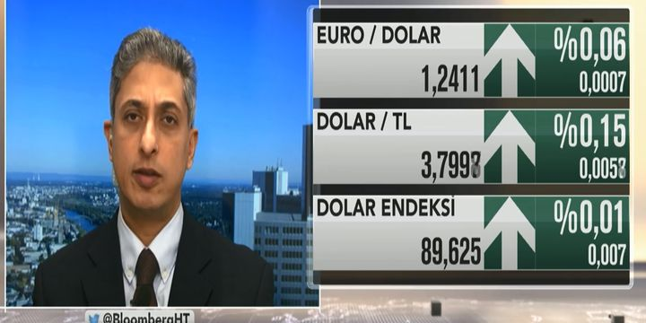 Commerzbank/Ghose: Dolar/TL