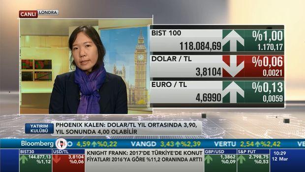 Societe General/Kalen: Dolar/TL yıl ortasında 3.90 olabilir