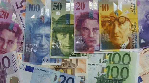 Ticaret savaşına karşı en korunmasız paralar frank ve İskandinav paraları