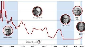 Fed tarihinde faiz oranları %20'lere ulaştı