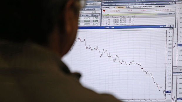 S&P 500 Endeksi'nde zirveden bu yana en fazla düşen şirketler