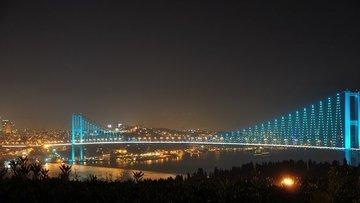 Türkiye 3. çeyrekte % 1.6 büyüdü