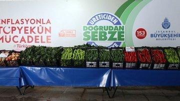 e-Tanzim satışları, Ankara'nın ardından bugün itibariyle ...