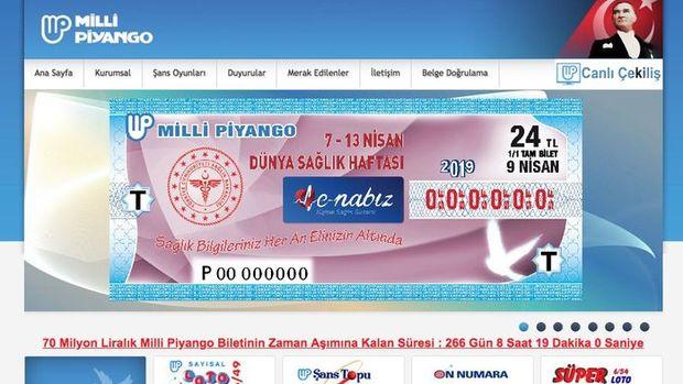 Milli Piyango geçen yıl 1,5 milyar liralık ikramiye dağıttı