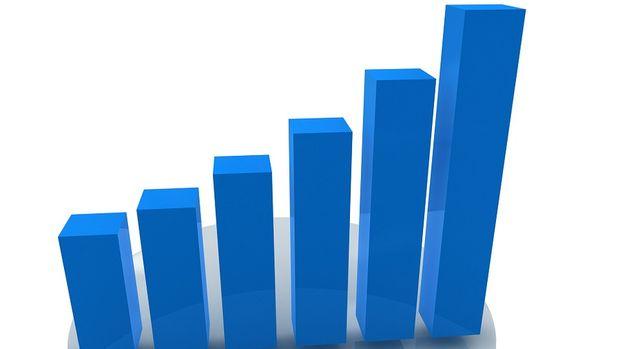 Perakende cirosu ilk çeyrekte yüzde 24 arttı