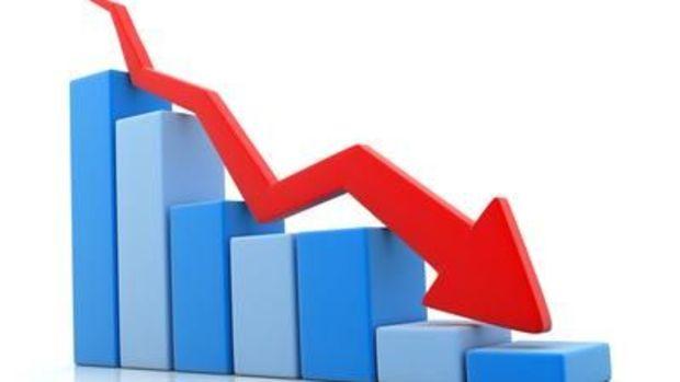 New York Fed imalat endeksi yaklaşık 3 yılın en düşük seviyesinde