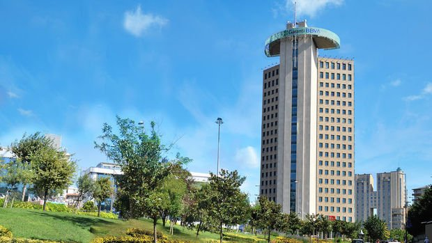 Garanti BBVA Çin Exim Bank'tan finansman sağladı
