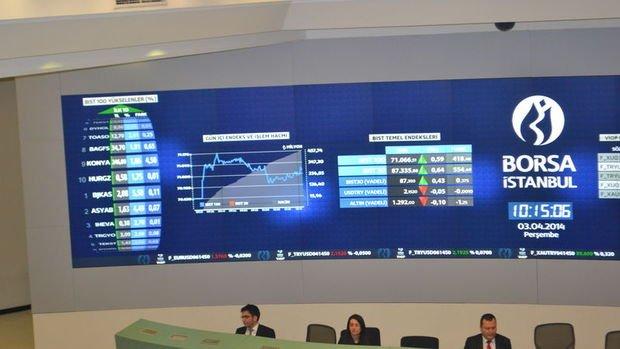 Borsa İstanbul da küresel ralliye katıldı
