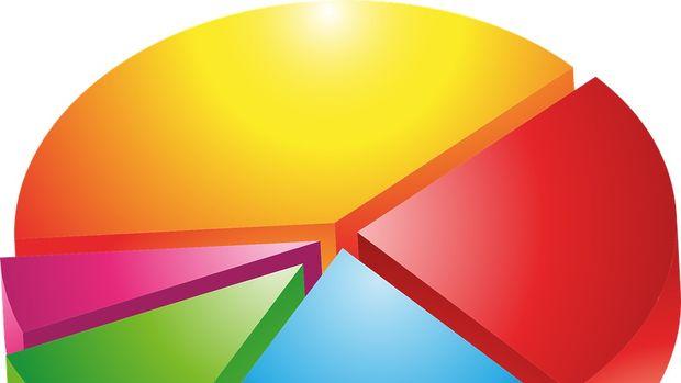 Bloomberg HT'nin faiz anketi açıklandı