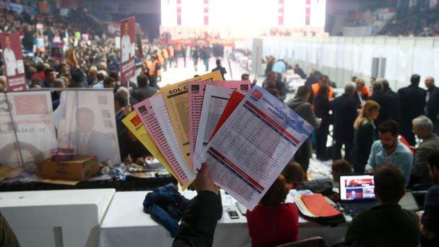 CHP'nin 37. Olağan Kurultayı 28-29 Mart'ta gerçekleştirilecek