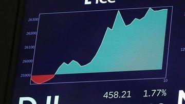 ABD'de Dow Jones Endeksi 1000 puanlık yükselişle açıldı