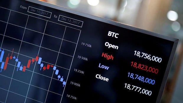 CFTC: ABD daha az sıkı kurallarla kripto paralarda öncü olmalı