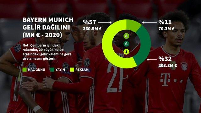 Futbol dünyasını karıştıran lig kararının arkasındaki ekonomi