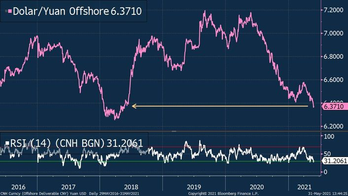 Çin 'zayıf yuan' için 14 yıllık perhizini bozdu 1 – 2281164 5dd3263053e5372fb61a0952d2ac55d6