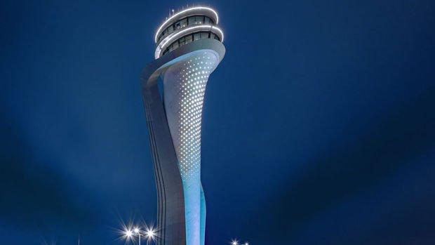 İstanbul Havalimanı işletmecisinden Türkiye tarihinin en büyük refinansmanı